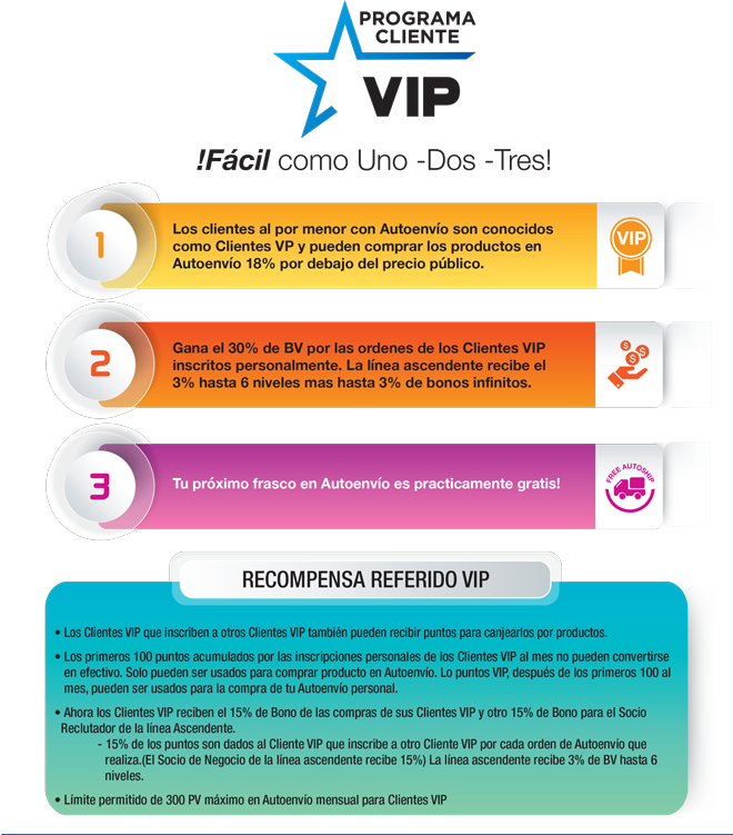 VIP Details